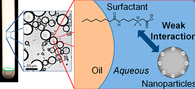 An oil-in-seawater emulsion stabilized with surfactant molecules and nanoparticles